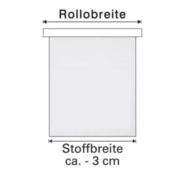 Sonnenschutz Elektrorollo Easyfix Doppelrollo weiss karo Stoffbreite.jpg
