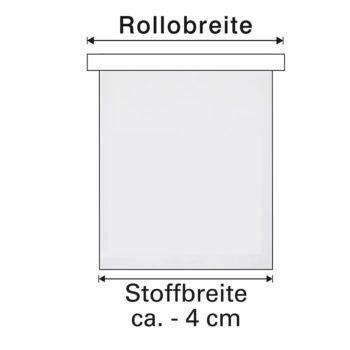 Sonnenschutz Elektrorollo Rollo Abdunkelnd Stoffbreite.jpg