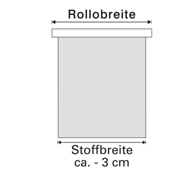 Stoffbreite